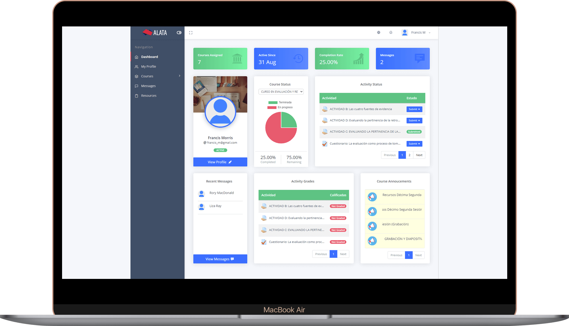 Ola LMS Interactive Dashboard